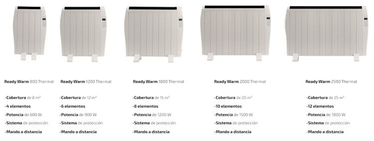 Radiadores electricos Ready Warm de Cecotec Black Friday 2019